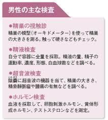 男性不妊検査.jpg