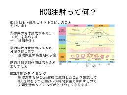 HCG注射.jpg